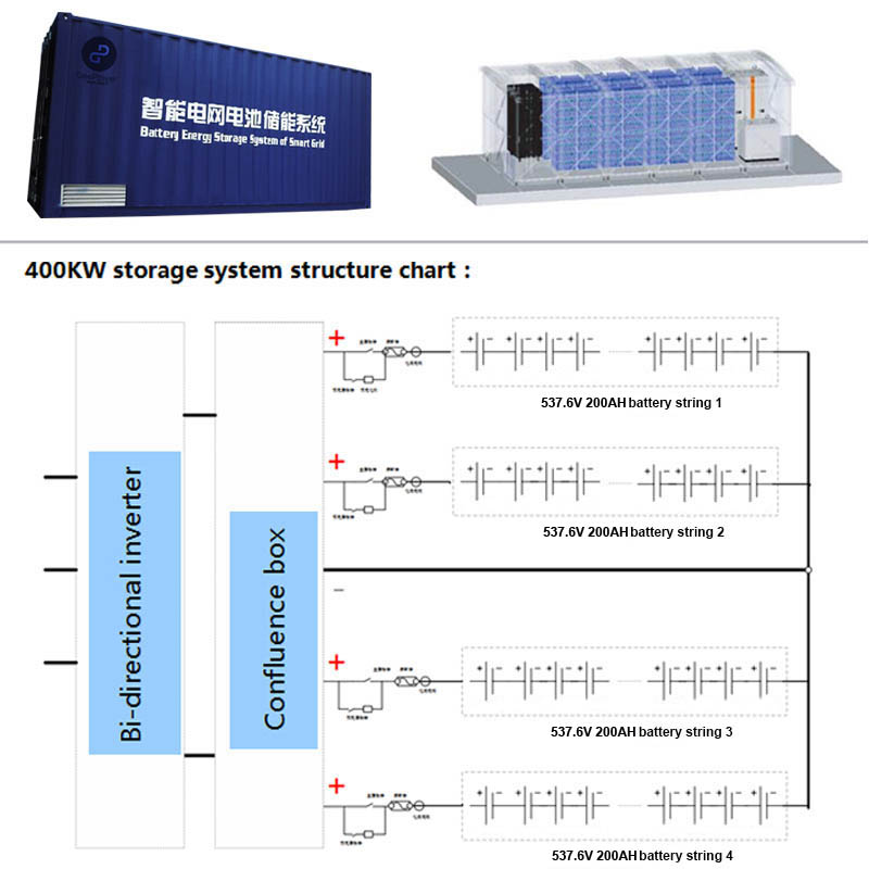 400KW Battery Energy Storage System of Smart Grid Solution